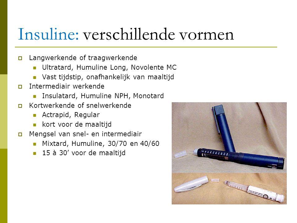 Insuline: verschillende vormen