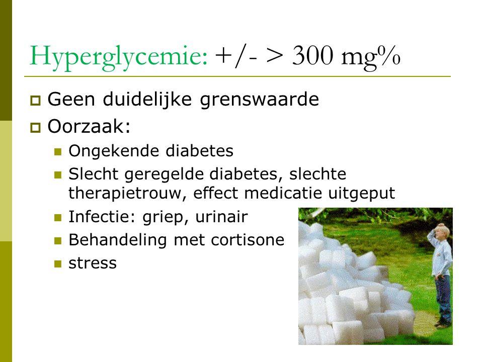 Hyperglycemie: +/- > 300 mg%