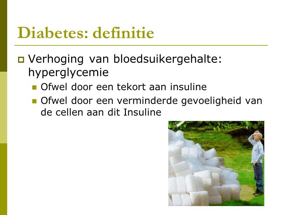 Diabetes: definitie Verhoging van bloedsuikergehalte: hyperglycemie