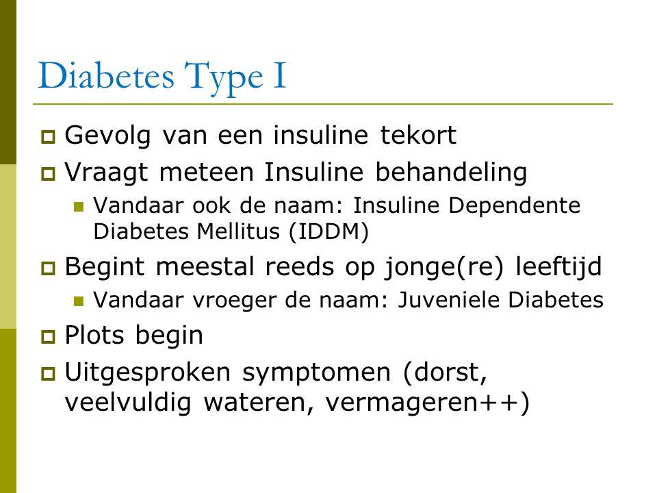 Diabetes Type I Gevolg van een insuline tekort