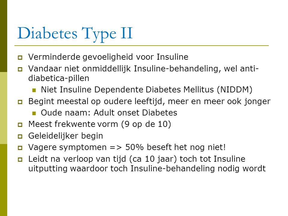 Diabetes Type II Verminderde gevoeligheid voor Insuline