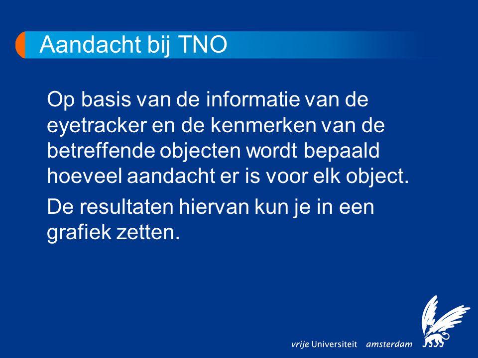 Aandacht bij TNO