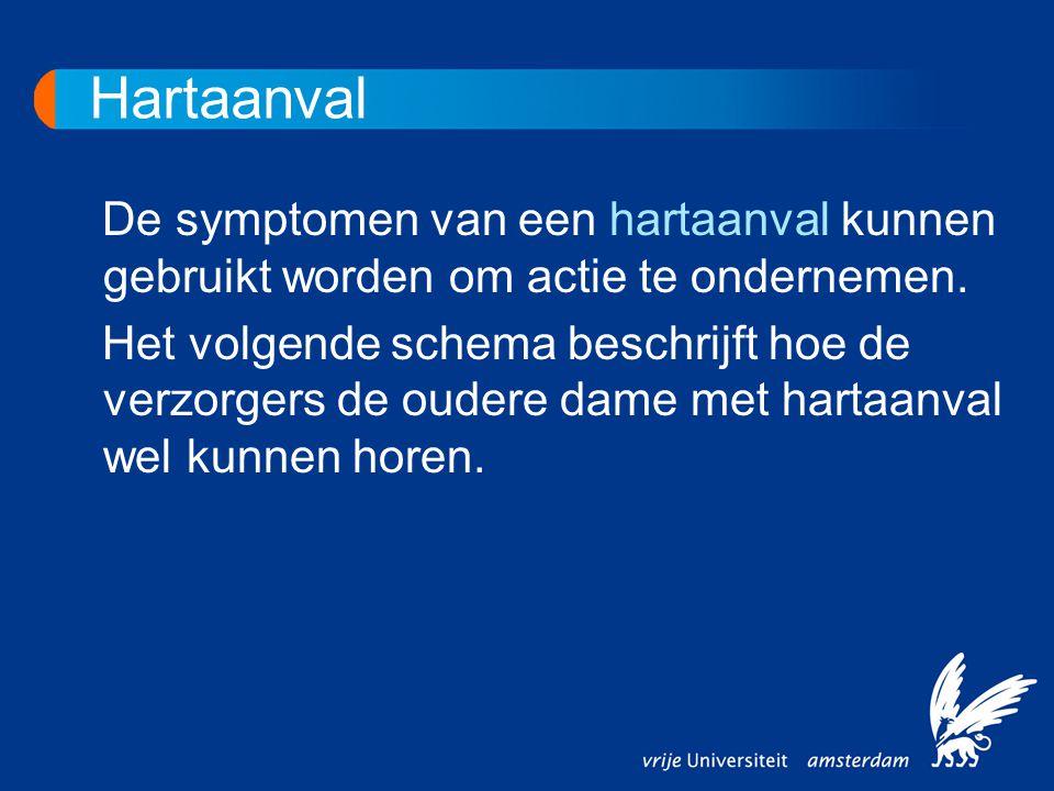 Hartaanval De symptomen van een hartaanval kunnen gebruikt worden om actie te ondernemen.