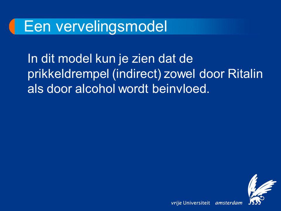 Een vervelingsmodel In dit model kun je zien dat de prikkeldrempel (indirect) zowel door Ritalin als door alcohol wordt beinvloed.