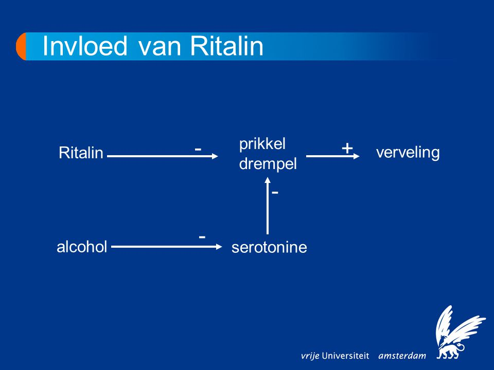 Invloed van Ritalin - + - - prikkel drempel Ritalin verveling alcohol