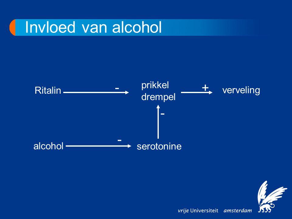 Invloed van alcohol - + - - prikkel drempel Ritalin verveling alcohol