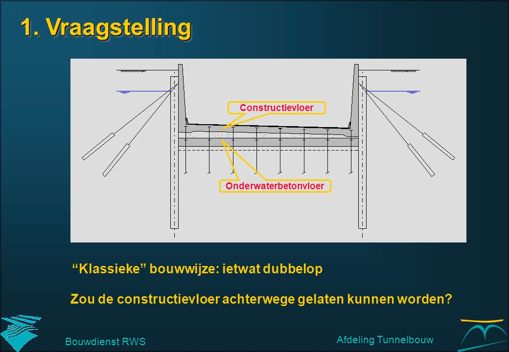 Onderwaterbetonvloer