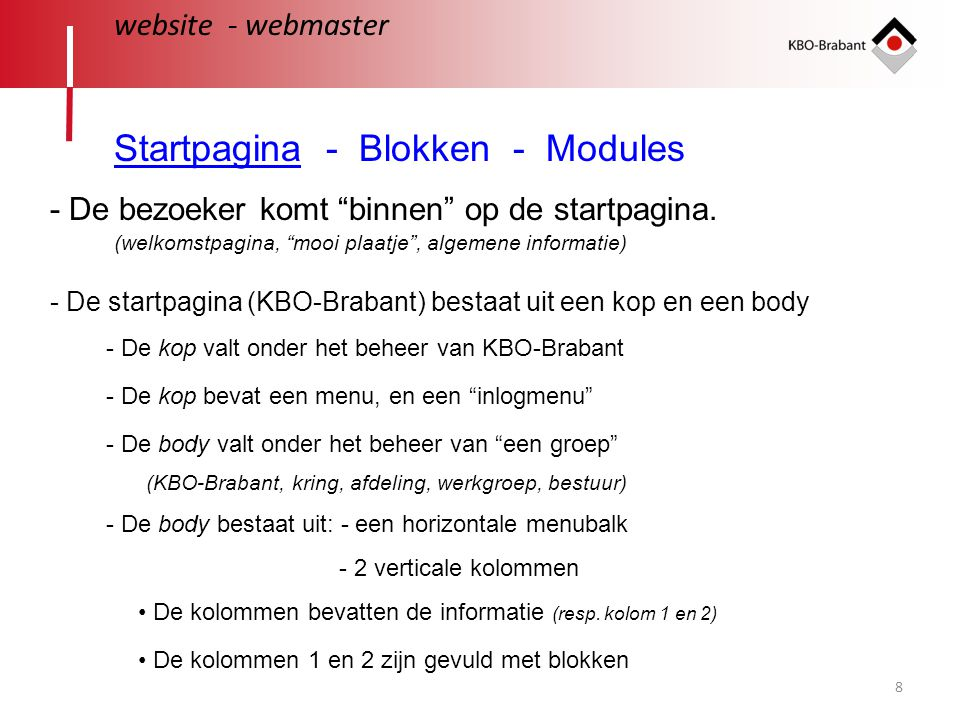 Startpagina - Blokken - Modules