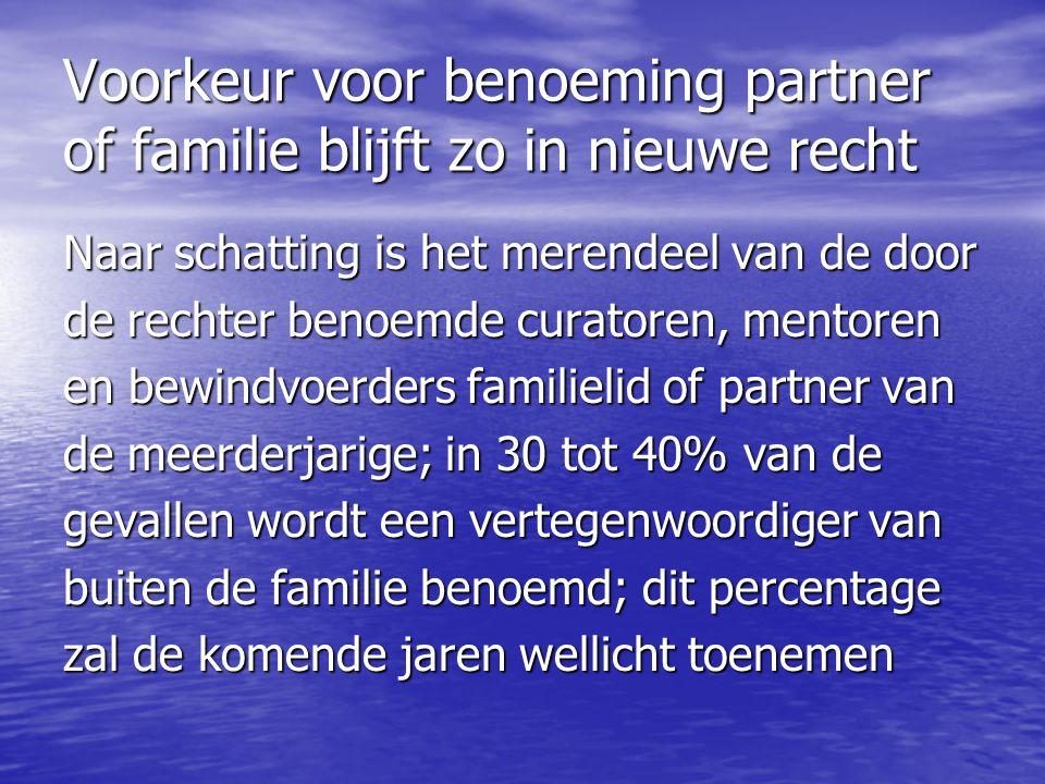 Voorkeur voor benoeming partner of familie blijft zo in nieuwe recht