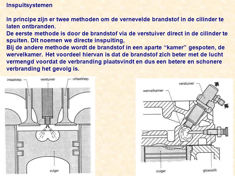 Inspuitsystemen In principe zijn er twee methoden om de vernevelde brandstof in de cilinder te laten ontbranden.