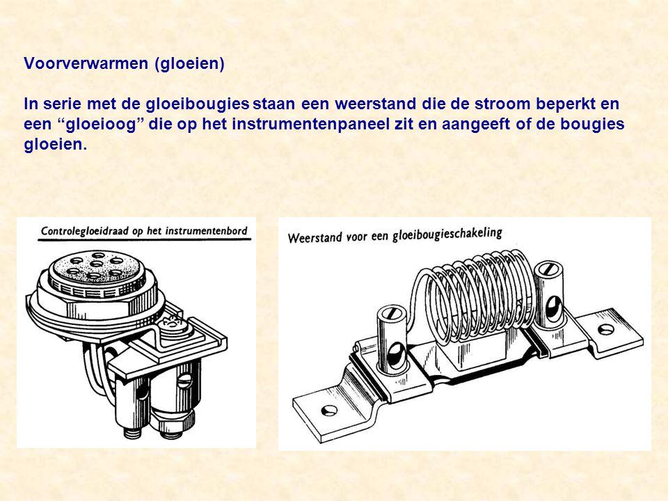 Voorverwarmen (gloeien) In serie met de gloeibougies staan een weerstand die de stroom beperkt en een gloeioog die op het instrumentenpaneel zit en aangeeft of de bougies gloeien.