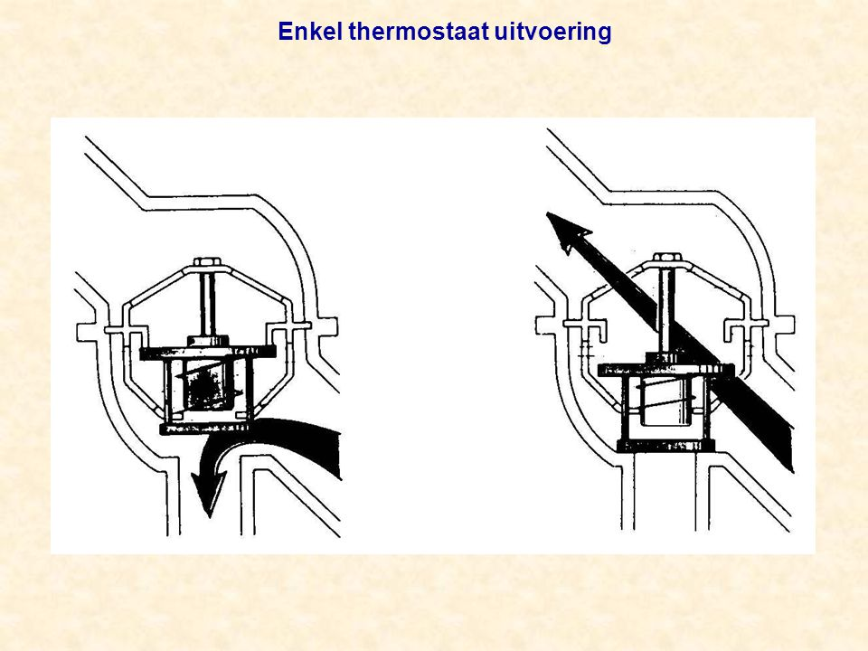 Enkel thermostaat uitvoering