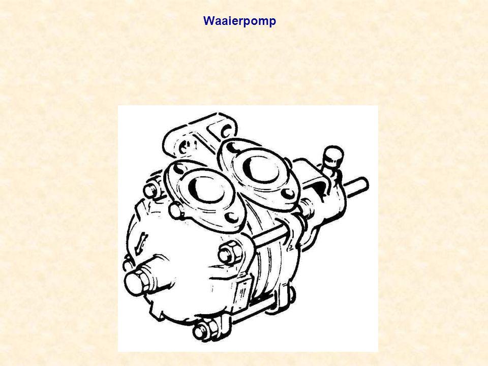 Waaierpomp