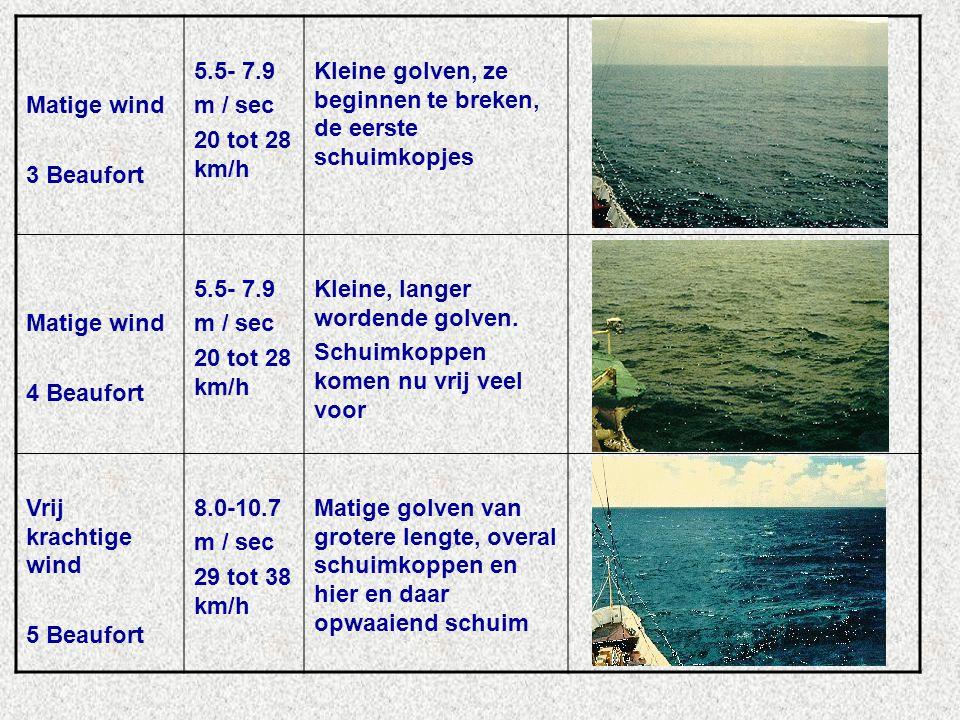 Matige wind 3 Beaufort. 5.5- 7.9. m / sec. 20 tot 28 km/h. Kleine golven, ze beginnen te breken, de eerste schuimkopjes.