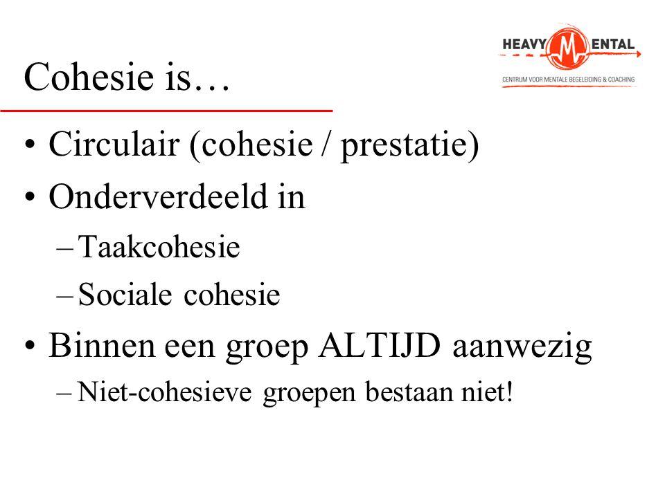 Cohesie is… Circulair (cohesie / prestatie) Onderverdeeld in