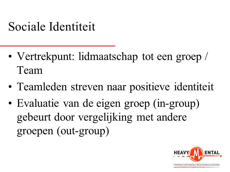 Sociale Identiteit Vertrekpunt: lidmaatschap tot een groep / Team