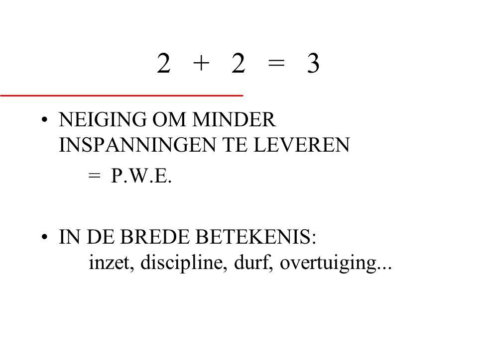 2 + 2 = 3 NEIGING OM MINDER INSPANNINGEN TE LEVEREN = P.W.E.