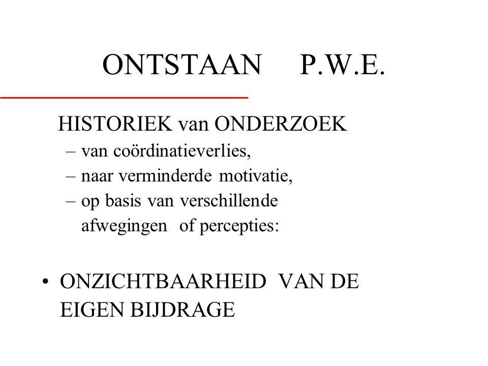 ONTSTAAN P.W.E. HISTORIEK van ONDERZOEK ONZICHTBAARHEID VAN DE