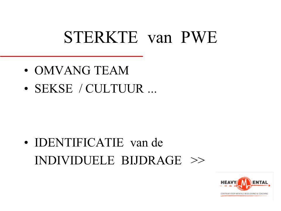 STERKTE van PWE OMVANG TEAM SEKSE / CULTUUR ... IDENTIFICATIE van de