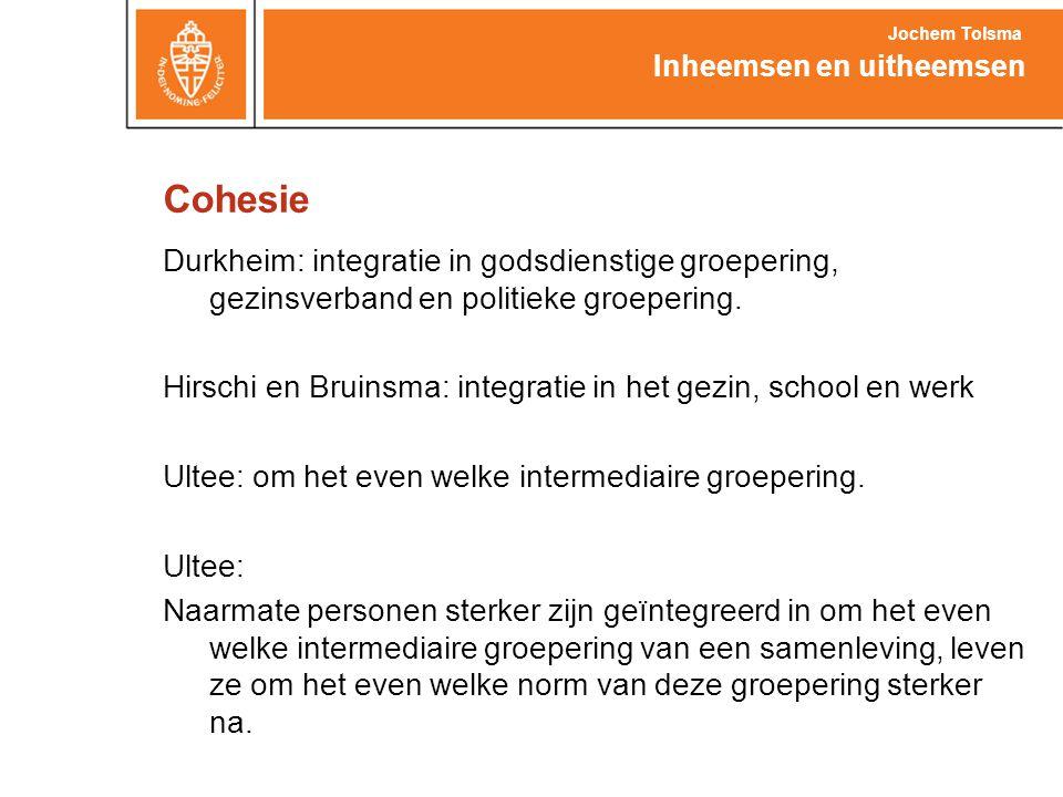 Jochem Tolsma Inheemsen en uitheemsen. Cohesie. Durkheim: integratie in godsdienstige groepering, gezinsverband en politieke groepering.