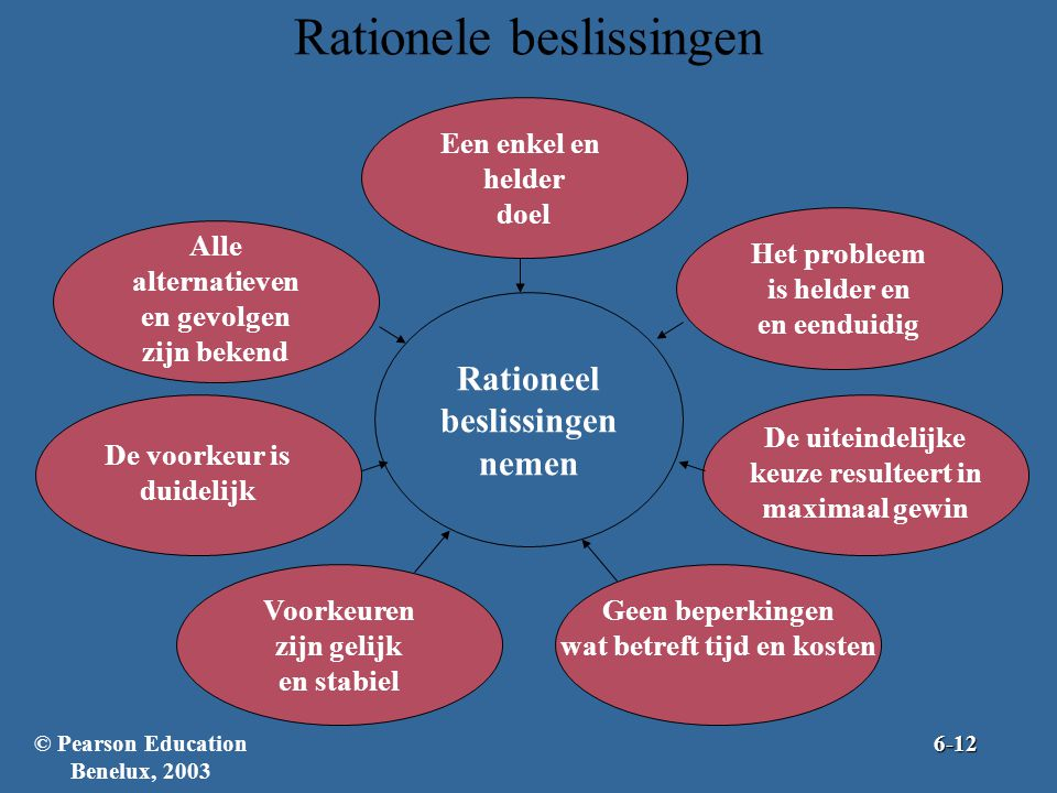 Rationele beslissingen
