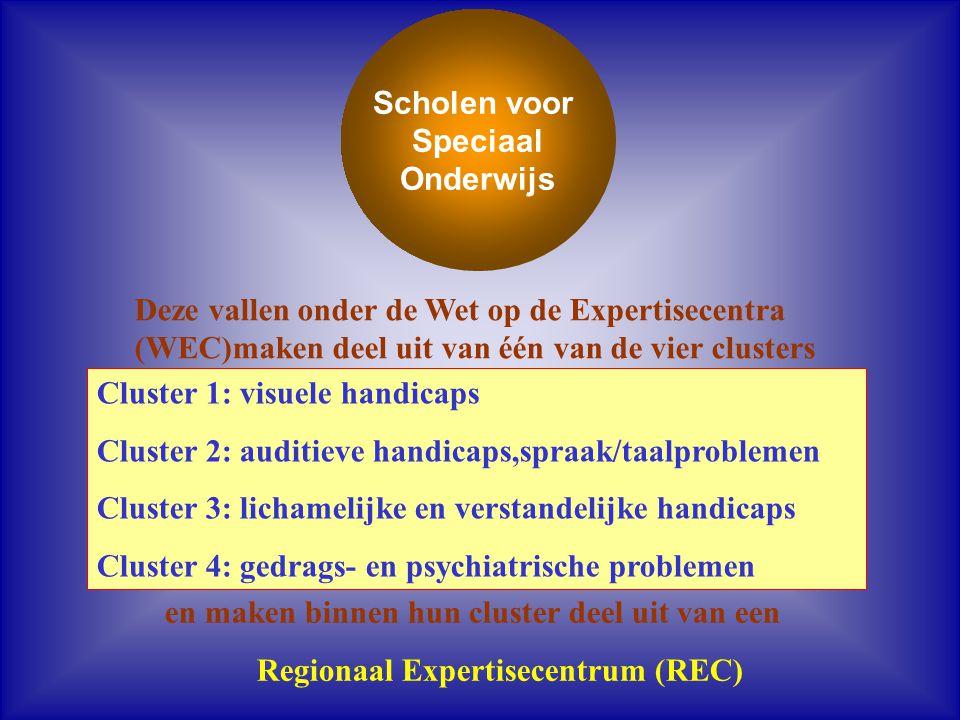 Regionaal Expertisecentrum (REC)