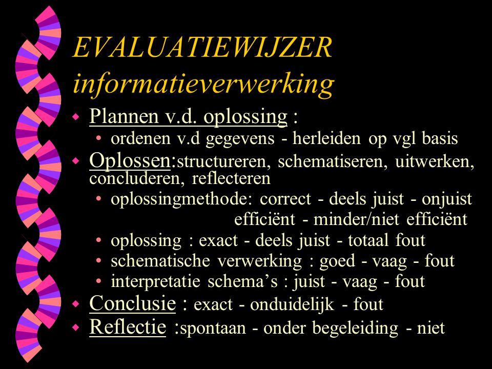 EVALUATIEWIJZER informatieverwerking