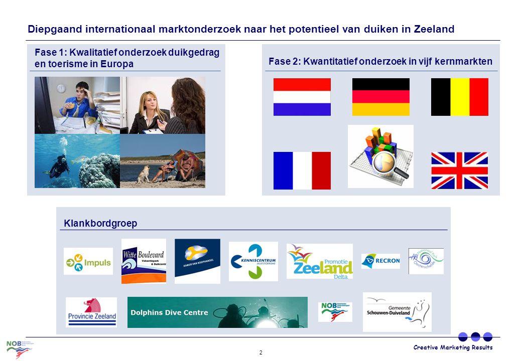 Diepgaand internationaal marktonderzoek naar het potentieel van duiken in Zeeland
