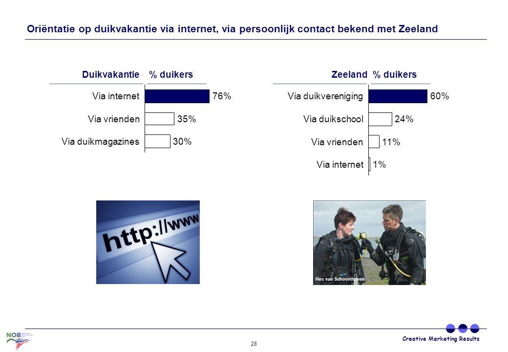 Oriëntatie op duikvakantie via internet, via persoonlijk contact bekend met Zeeland