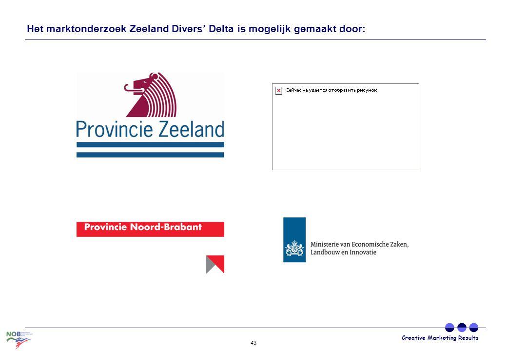Het marktonderzoek Zeeland Divers' Delta is mogelijk gemaakt door: