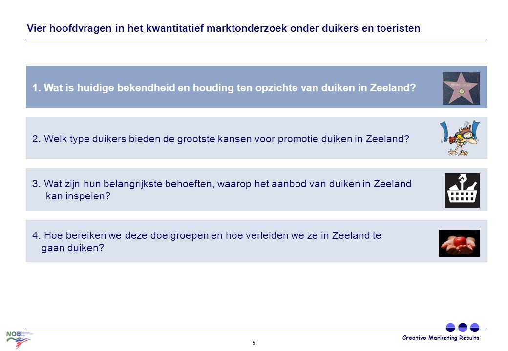 Vier hoofdvragen in het kwantitatief marktonderzoek onder duikers en toeristen