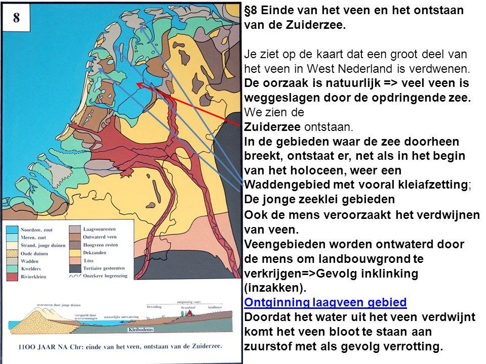 §8 Einde van het veen en het ontstaan van de Zuiderzee.