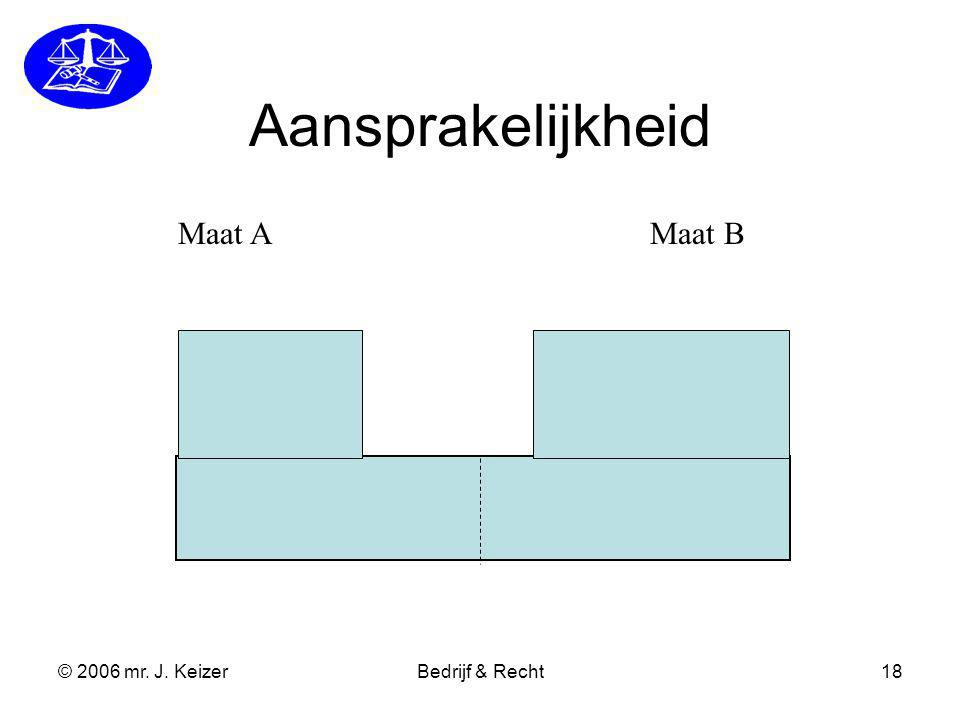 Aansprakelijkheid Maat A Maat B © 2006 mr. J. Keizer Bedrijf & Recht