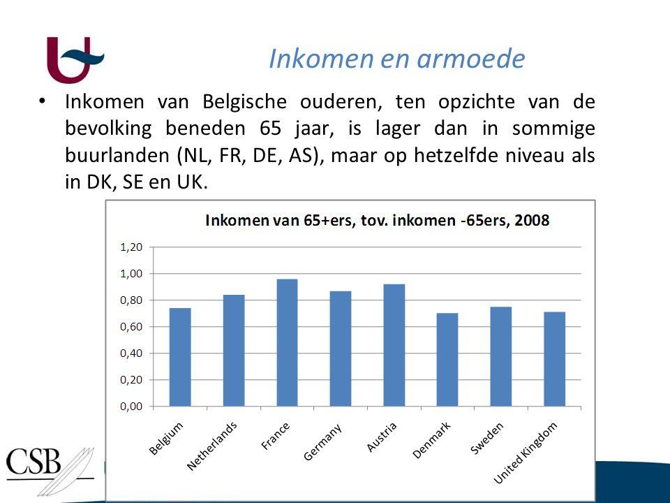 Inkomen en armoede Redenen voor relatief laag inkomen Belgische ouderen. Maximum pensioen (voor werknemers)