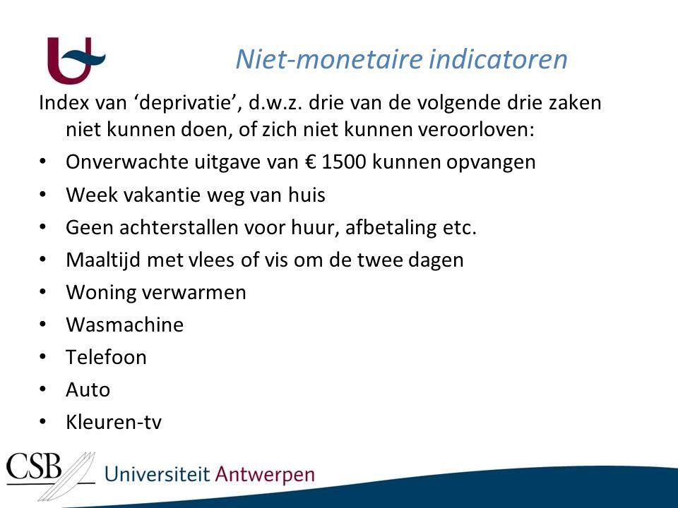 Niet-monetaire indicatoren