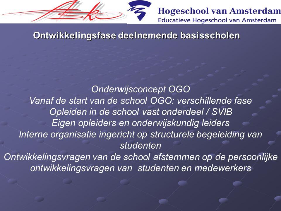 Ontwikkelingsfase deelnemende basisscholen