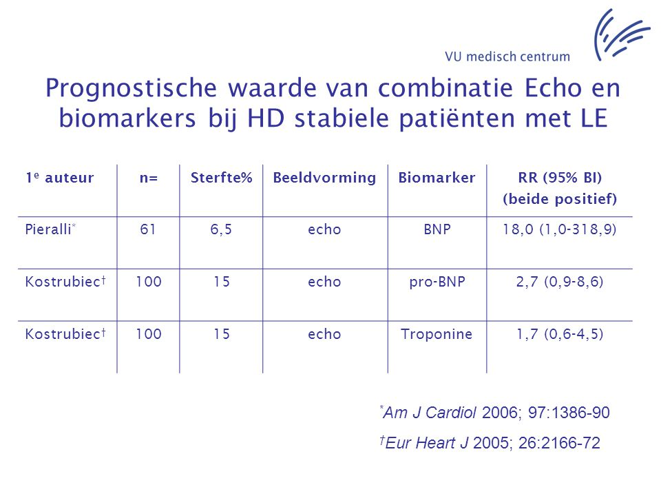 Prognostische waarde van combinatie Echo en biomarkers bij HD stabiele patiënten met LE