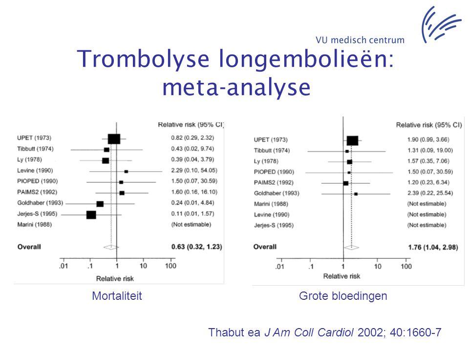 Trombolyse longembolieën: meta-analyse