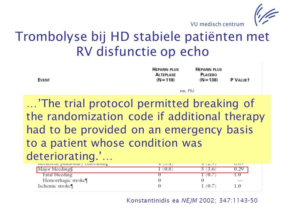 Trombolyse bij HD stabiele patiënten met RV disfunctie op echo