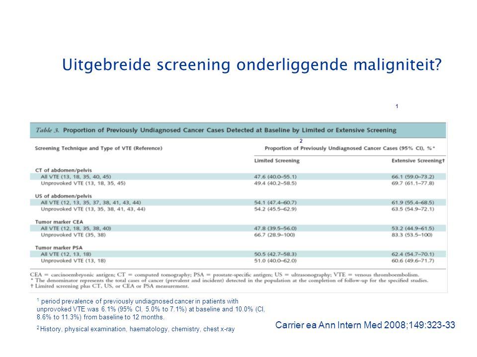 Uitgebreide screening onderliggende maligniteit