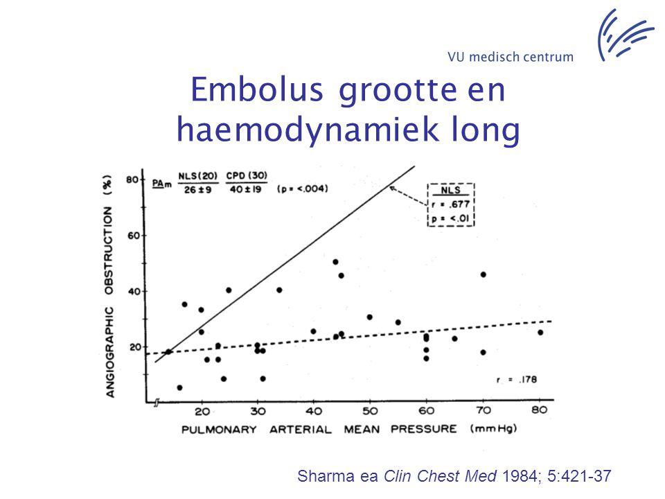 Embolus grootte en haemodynamiek long