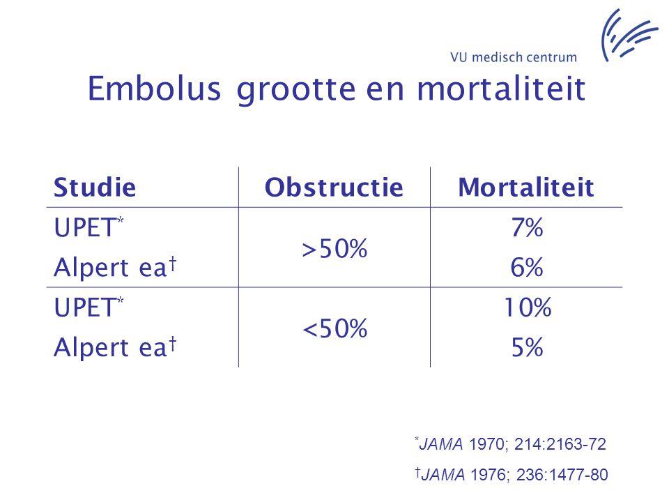 Embolus grootte en mortaliteit
