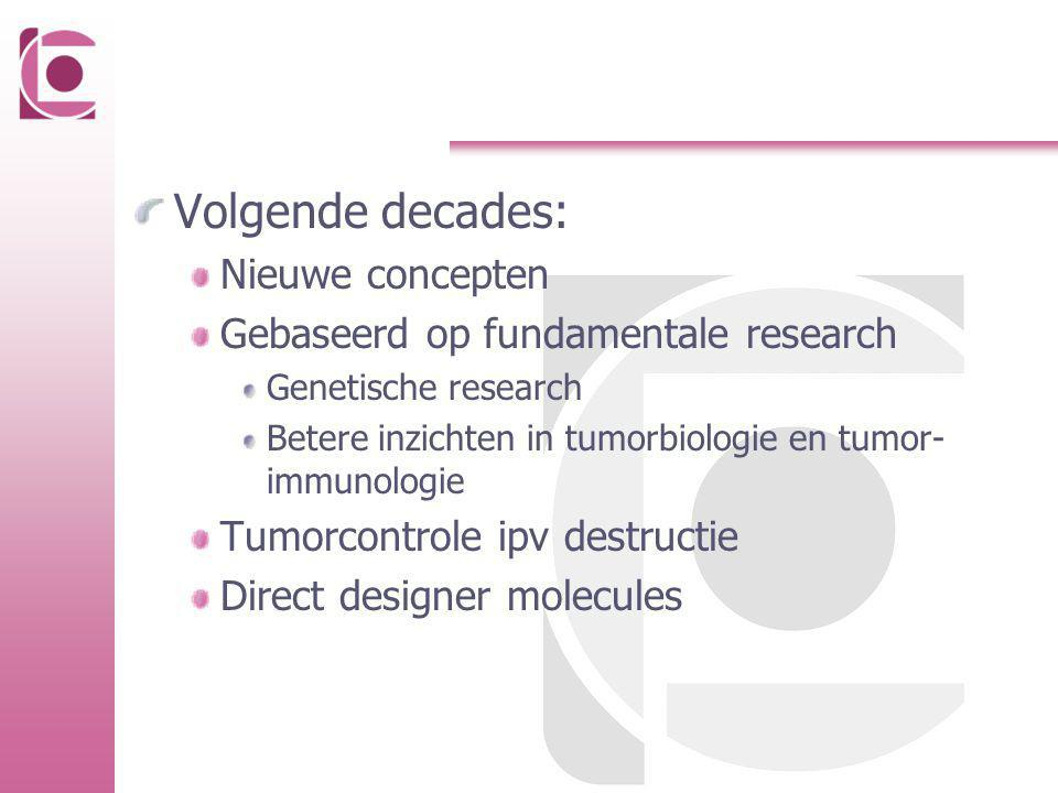 Volgende decades: Nieuwe concepten Gebaseerd op fundamentale research