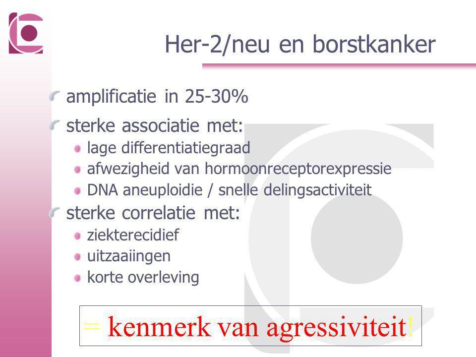 Her-2/neu en borstkanker