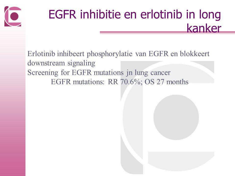 EGFR inhibitie en erlotinib in long kanker