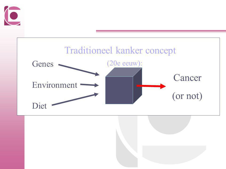 Traditioneel kanker concept (20e eeuw):