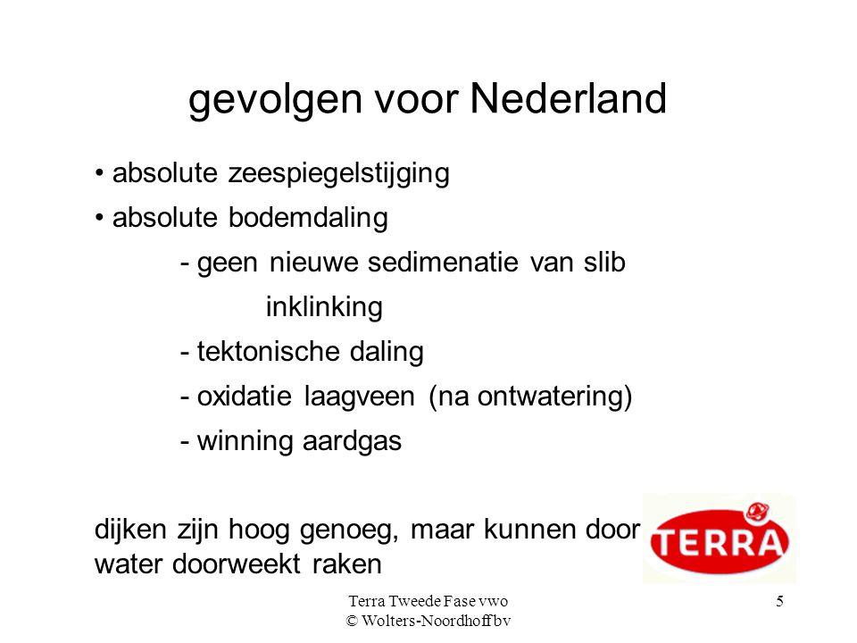 gevolgen voor Nederland