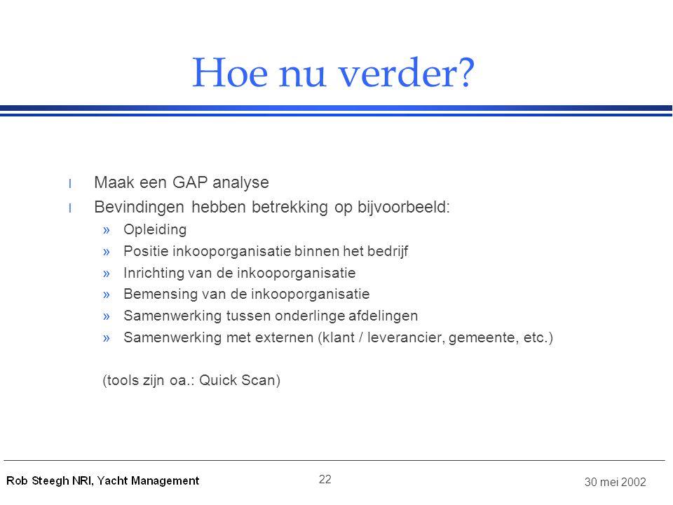 Hoe nu verder Maak een GAP analyse