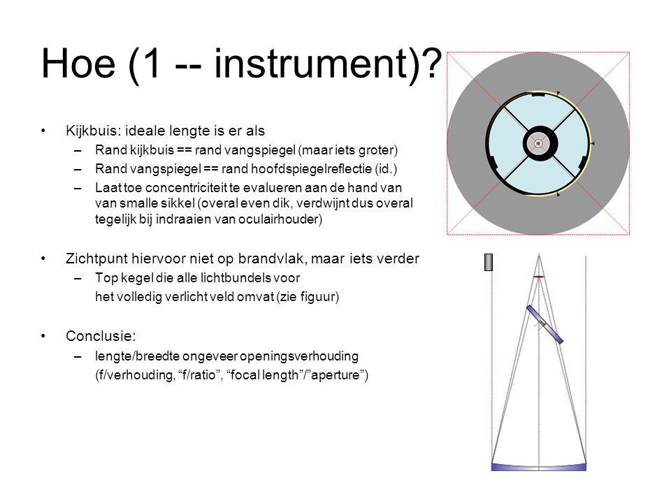 Hoe (1 -- instrument) Kijkbuis: ideale lengte is er als