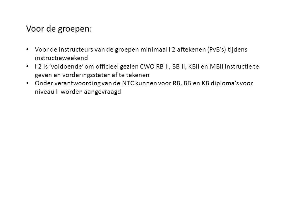 Voor de groepen: Voor de instructeurs van de groepen minimaal I 2 aftekenen (PvB's) tijdens instructieweekend.